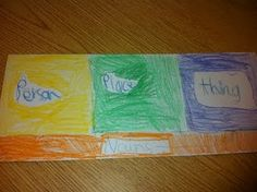 I asked them to write/draw 5 nouns under each flap.  They did a pretty good job!  I was impressed :)
