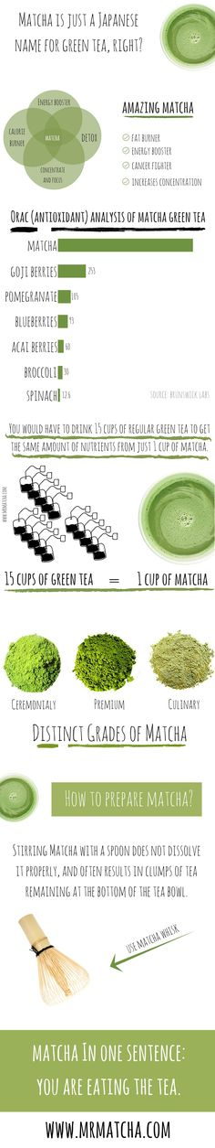 Matcha in one sentence = You are eating the tea. And that's why matcha delivers such amazing health benefits! #matcha #health #wellness