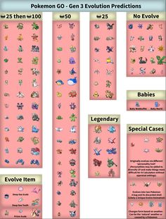 Pokemon go gen 3 evolutions pokemon go pinterest pokmon find this pin and more on anime by remereve sciox Image collections