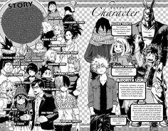 Boku no Hero Academia vol.TBD chapter 53.5 : Volume 6 Omake page 4 - Manganel.com