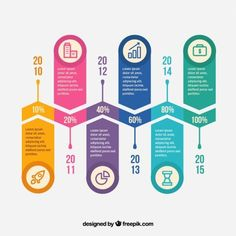 Graphic template # zig-zag Along with publications and fe Web Design, Chart Design, Layout Design, Flyer Design, Powerpoint Design Templates, Timeline Design, Infographics Design, Free Infographic, Social Media Tips