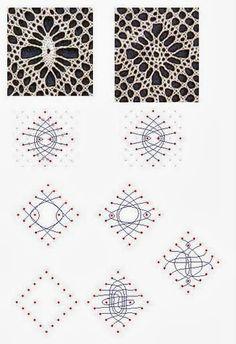 Archivio album Lace Weave, Bobbin Lace Patterns, Lacemaking, Weaving, Albums, Tech, Ideas, Bobbin Lace, Crocheting