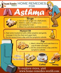 Top Home Remedies for #AsthmaTreatment