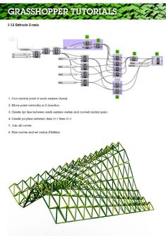 Grasshopper Tutorials Week 3 For more tutorials and parametric design, visit www.tyrertecture.com Nick Tyrer is an architect and educator living in London. If you wish to organised a workshop for your school, studio or business please email: tyrertecture@gmail.com