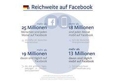 Facebook: Das erste Mal offizielle tägliche Nutzerzahlen für Deutschland » Wenn man bisher Zahlen zur Nutzung von Facebook in Deutschland ges ...
