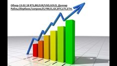 Обзор-13.02.18 RTS,BR,EUR/USD,GOLD, Доллар Рубль,Сбербанк,Газпром,ES,YM,...