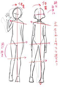 - Random Tutorial and Ideas Drawing Body Poses, Body Reference Drawing, Drawing Reference Poses, Anatomy Reference, Drawing Skills, Design Reference, Drawing Tips, Body Sketches, Anime Drawings Sketches