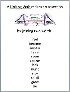 linking verbs And this is the link I REALLY wanted… Grammar Skills, Teaching Grammar, Grammar Lessons, Teaching Language Arts, Classroom Language, Teaching English, Writing Classes, Writing Activities, English Help