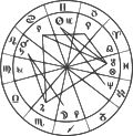 In astrology, an aspect is an angle the planets make to each other in the horoscope, and also to the ascendant, midheaven, descendant, lower midheaven, and other points of astrological interest.