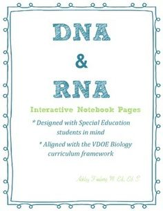 This interactive notebook set contains an entire units worth of activities to teach DNA/ RNA/ and protein synthesis.DNA & RNA cover page- Students add information to this page as they learn the basics of DNA and RNADNA& RNA vocabularyVocabulary Squares activityDNA structure- Have students label and color code a DNA strandBuilding DNA/ Replication Activity  Students should walk through the process of replication with a partner and take turns showing the steps after the nucleotides are...