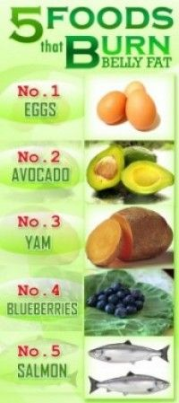 Low calorie fat loss diet photo 8