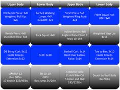 The 8 Week Functional Bodybuilding Hybrid Program - Tier Three Tactical Crossfit Strength Program, Crossfit Workout Program, Workout Programs, Hiit Workouts For Men, Weight Training Workouts, Body Training, Chest Workouts, Body Workouts, Training Plan