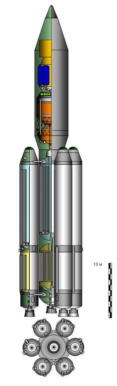 Russian Angara rocket schematic
