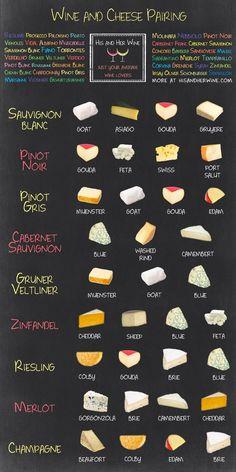 El blog de mis-vinos: 8 Infografías imprescindibles en el maridaje de vinos y quesos