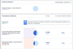 How to Use Facebook Audience Overlap to Improve Your Facebook Marketing—facebook ads comparison between facebook page and other saved audiences; Details>