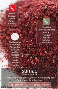 Vous ne connaissez pas le #sumac ? Astuce pour vous : épice que vous pouvez utiliser comme le citron !