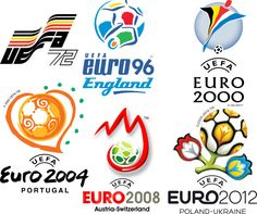 Short History of UEFA European Football Championship