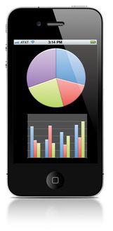 7 Claves de Mobile Marketing para 2013