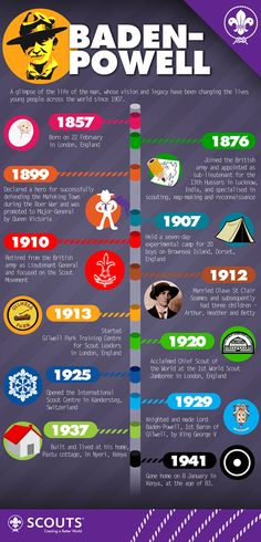 Infografik over Baden Powells liv Scout Mom, Girl Scouts, Scout Toujours, Baden Powell Scouts, Les Scouts, Robert Baden Powell, Brownie Guides, Beaver Scouts, Cub Scout Activities