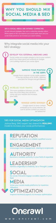 Infographie: Pourquoi vous devez combiner SEO et médias sociaux ?
