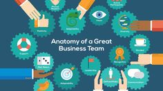 http://t3n.de/news/wp-content/uploads/2015/08/anatomie-teamwork-teamarbeit_infografik-teaser.jpg