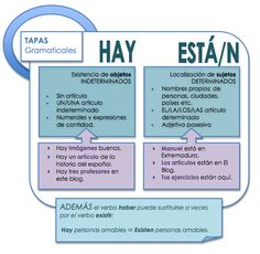 How to use hay and está-están?