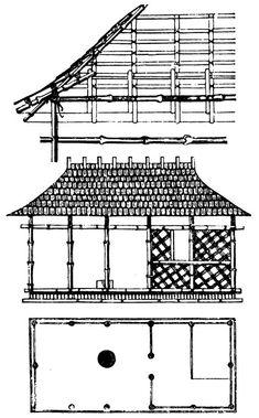Primitive (Vitruvian) Hut – Marc-Antoine Laugier
