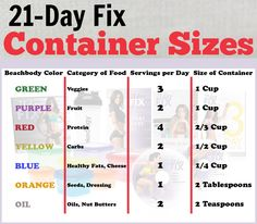 21-Day Fix Container Sizes | 21 Day Fix [ Fitness & Nutrition Plan ] (2014)