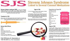 SJS Stevens Johnson Syndrome Linked to Several Common Medications Infographic. Signs, Side Effects, Treatment and Drugs that can cause SJS.