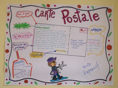 Projet de carte postale - get kids to write in French by myrtle French Teacher, Teaching French, Teaching Spanish, Teaching Materials, Teaching Resources, Education And Literacy, Friendly Letter, Core French, Classroom Tools