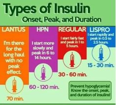 Types of Insulin medical school, usmle - Image Credits: Shellie Emahizer Nursing School Notes, Nursing Career, Nursing Tips, Nursing Schools, Nursing Programs, Ob Nursing, Nursing Degree, Nursing Cheat Sheet, Rn Programs