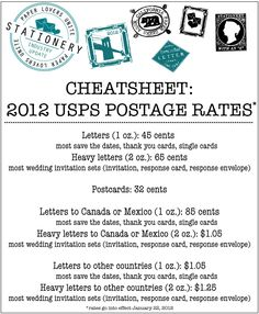 New USPS Postage Rates for Wedding Invites