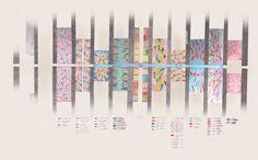 gilles clement - Cerca con Google