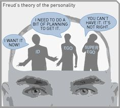 What is the difference between Ego and Superego? Ego can be simply defined as common sense and superego can be defined as the conscience. Ego is thought to Ap Psychology Review, Introduction To Psychology, Psychology Student, Counseling Psychology, Psychology Quotes, Psychology Today, Cognitive Psychology, Psychology Courses, Sigmund Freud