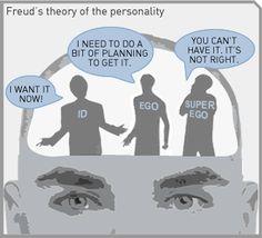 Worksheets Freud Ego Superego Id Worksheet sigmund freud theory and psychology on pinterest the id ego superego