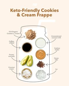 Enjoy this your favorite shake flavor while adhering to keto guidelines with this Keto-Friendly Cookies & Cream Frappe! It has loads of healthy fats from frozen avocado, cashew butter, and more with only 6g of net carbs.