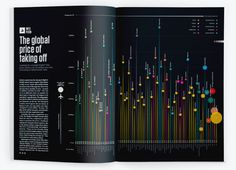 Wired Magazine Skyscanner Infographic