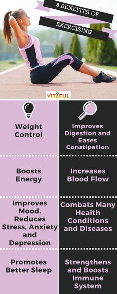 Workout Wellness: 8 Health Benefits of Fitness, Including Weight Loss, Reduced Stress and Overall Health!