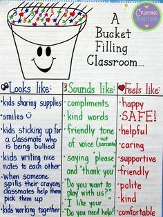 A Bucket Filling Classroom by Crafting Connections! If you didn't start out your year (all grade levels) discussing Bucket Filling, go back... it's not too late!  For great anchor chart activity to go with the book:  Have You Filled a Bucket Today?  Teach your students compassion and empathy.  Read more at:  http://crafting-connections.blogspot.com/2014/09/anchors-away-monday-9114-bucket-filling.html