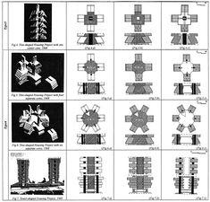 Kikutake - Etudes structurelles II