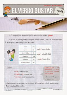 "CLASE DE ESPAÑOL: Point de grammaire ""Gustar"" #learn #spanish #kids"