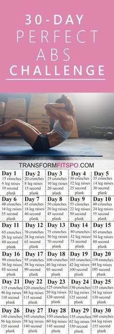 Repin and share this if you enjoyed the challenge! Let us know if you tried it! #FITNESSABS #MENFITNESSMOTIVATION