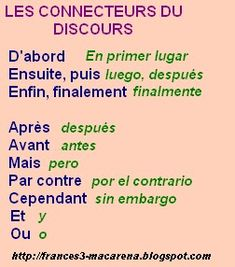 french words with meaning . french words with meaning beautiful French Slang, French Verbs, French Grammar, French Phrases, French Language Lessons, Spanish Language Learning, French Lessons, Spanish Lessons, French Expressions
