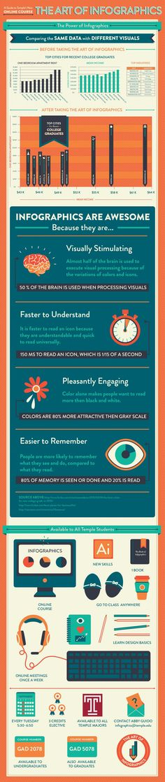 The Art of Infographics Infographic