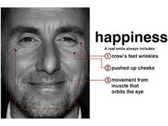 LIE TO ME: The world's leading deception expert portrays the seven universal micro-expressions. Lie To Me, Reading Body Language, How To Read People, Tim Roth, Face Expressions, Human Emotions, Learn To Read, Writing Inspiration, Writing Tips