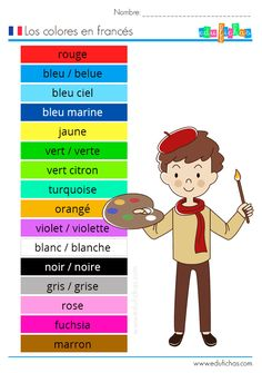 French Language Lessons, French Language Learning, French Lessons, English Lessons, French Expressions, French Teaching Resources, Teaching French, How To Speak French, Learn French