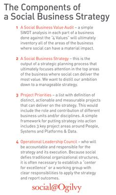 The Components of a Social Business Strategy Business Mission, Social Business, Triple Bottom Line, Social Capital, Social Media Digital Marketing, Corporate Social Responsibility, Social Entrepreneurship, Free Education, Swot Analysis