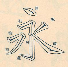 浅议永字八法(杨玉能)