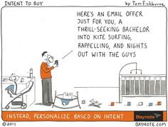 ecommerce personalization gone awry from Marketoonist.