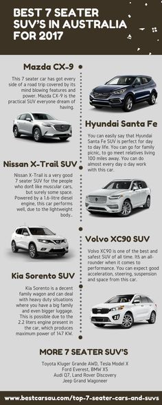 11 Best 7 Seater Suv Ideas 7 Seater Suv Seater Family Car